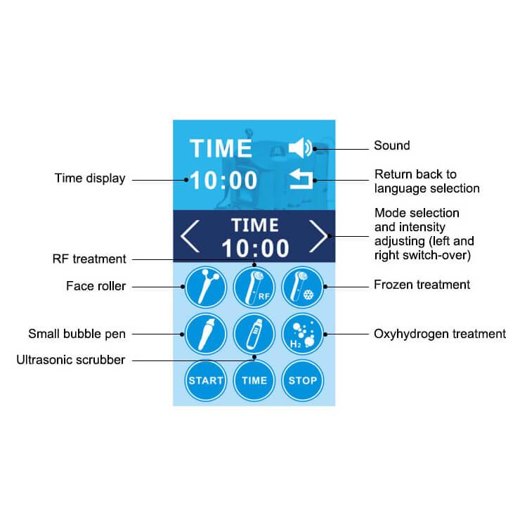 Aquasure H2 Hydrogen Facial Cleansing Machine 7
