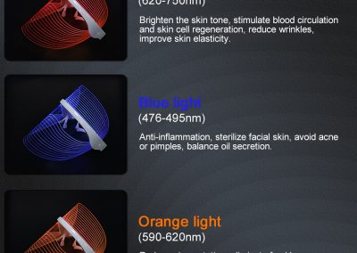 Led Light Therapy Face Rejuvenation Machine SC412E
