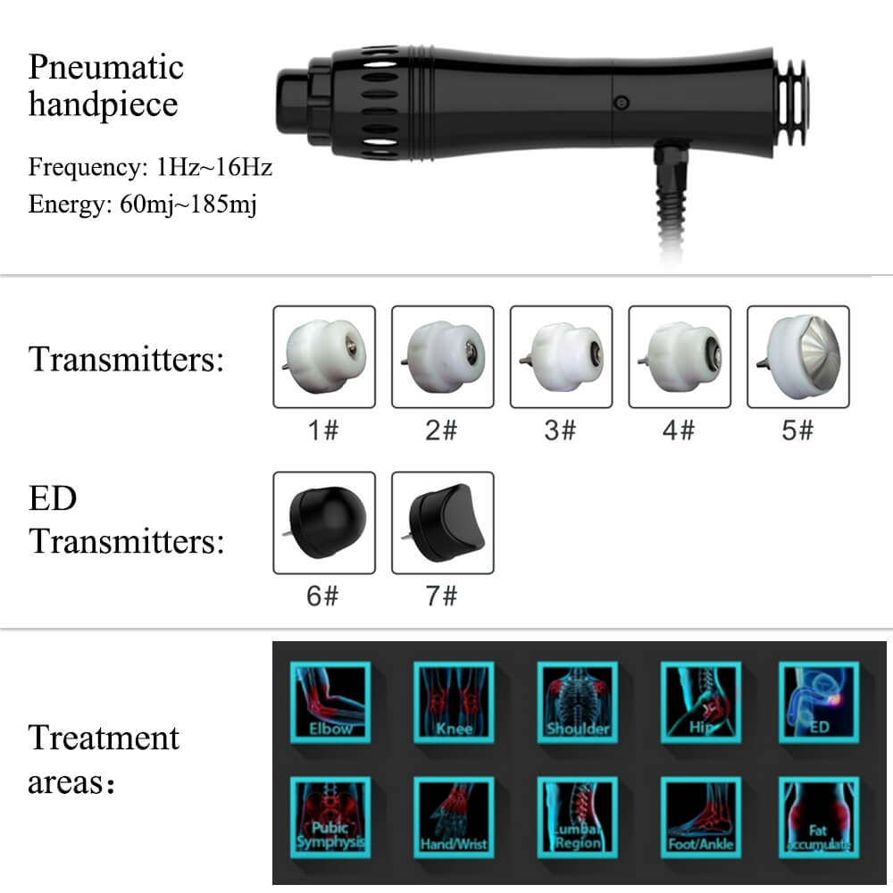 Shockwave Therapy Body Care Device 3