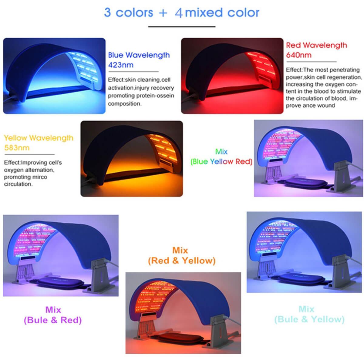 7 color LED light device 6