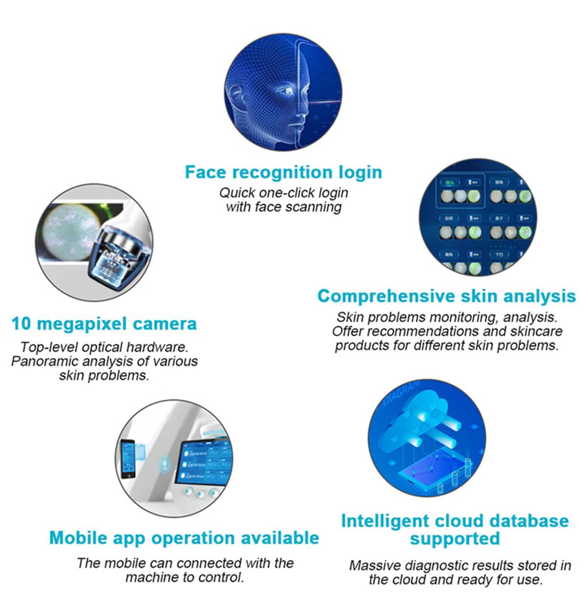 7 in 1 Hydra Smart Skin Analysis machine 6